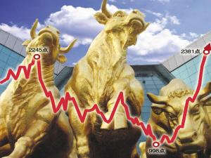 金丰投资与中华企业开盘双双涨停