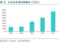 日海通讯:政府推宽带入网投资 最大收益
