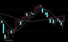 2012年5月30日证券市场要闻及简评