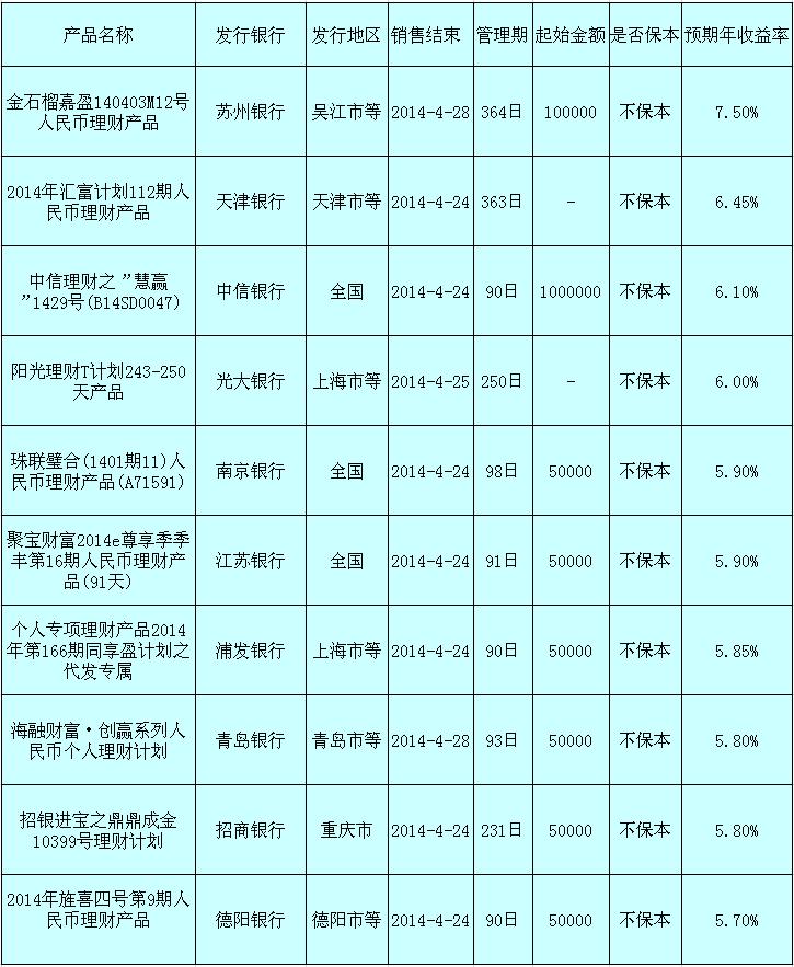永利彩世界登录网站 1