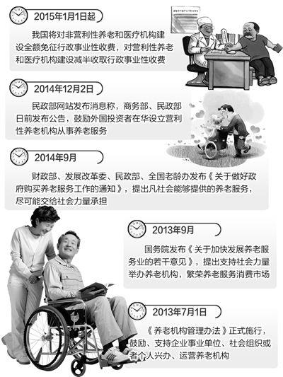 人口老龄化_2050年老年人口