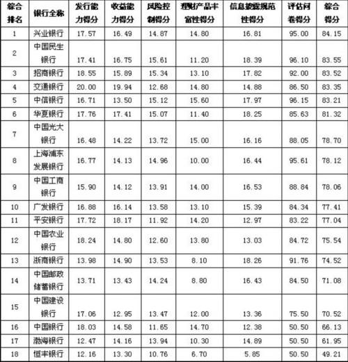永利彩世界登录网站 3