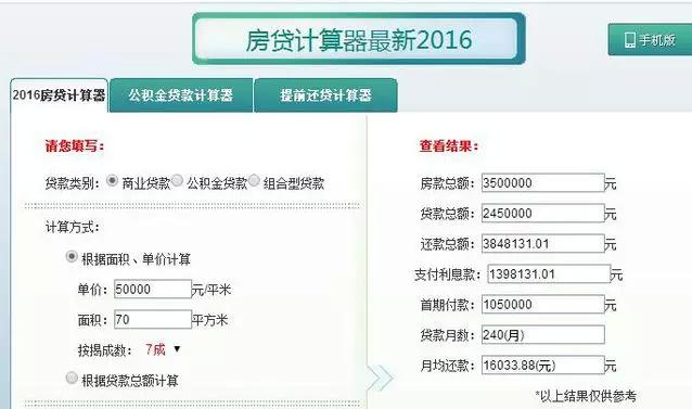 广州指标网_指标显示:北上深楼市已无刚需 成最大泡沫
