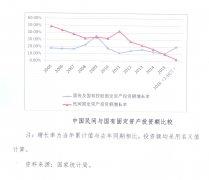 社科院:楼市限购和购置税因素致产能过剩将依然严峻