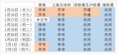 2017年春节股市休市时间安排表(农历鸡年春节股市放假安排)