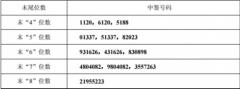 新日股份中签号结果查询 新日股份中签号码有哪些?