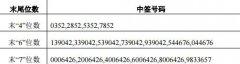 迪生力中签结果查询 迪生力(603335)中签号码有哪些?