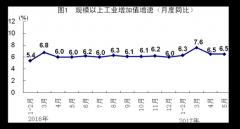 统计局称5月经济运行总体平稳 商品房待售面积减少