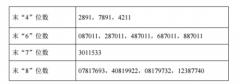 百达精工中签号结果查询 百达精工(603331)中签号码有哪些?