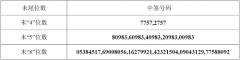 东方材料中签号结果查询 东方材料603110中签号码有哪些?