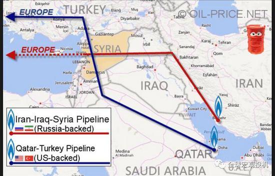 规划中的中东地区直连欧洲的天然气管道