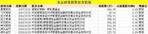 千赢游戏官网手机版 5