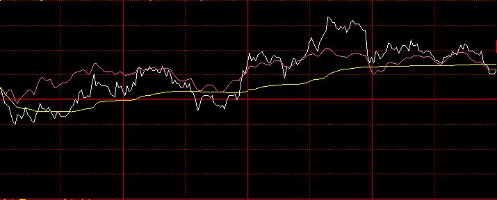 多种试盘时的分时走势特征-股价被突然拉高或打压-尾盘瞬间拉高