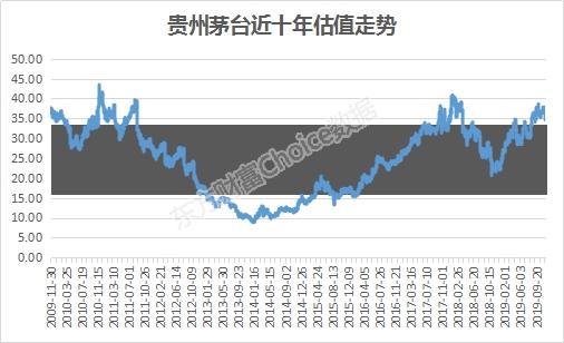 「温州股票配资平台专业快速」蒸发近1300亿的茅台 被谁砸了盘?而今还贵吗?