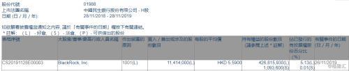 四川首富19天豪掷4亿买民生银行!刘永好同时持有A股和H股,增持时点值得玩味