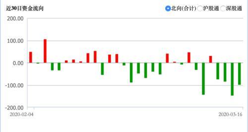 摩根大通一日内增持15家中国公司,21亿港元加仓中国平安,还有百亿增量资金在路上